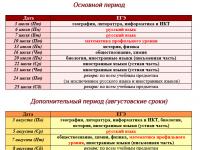 Проект расписания ГИА - 11 в  2020 году
