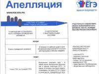 Информационные плакаты по ГИА и ЕГЭ