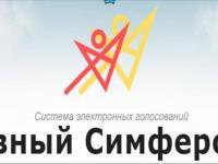 Активный Симферополь